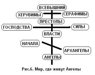 http://www.proza.ru/pics/2008/01/30/209.jpg