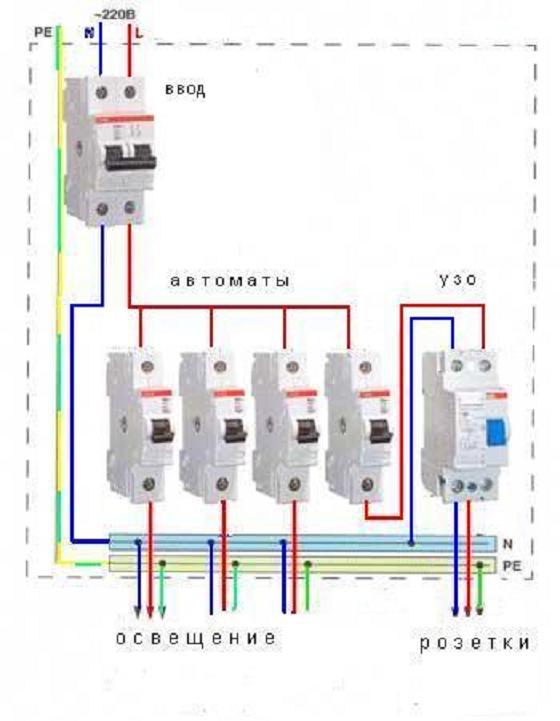 нормативы подключения электричества от столба к дому