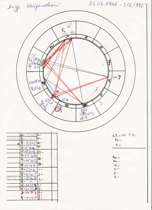 http://www.proza.ru/pics/2009/05/06/1060.jpg