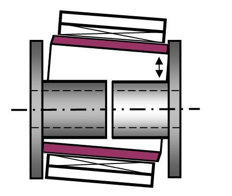 Фрикционный вариатор.  Простейшие механизмы.  Схема.