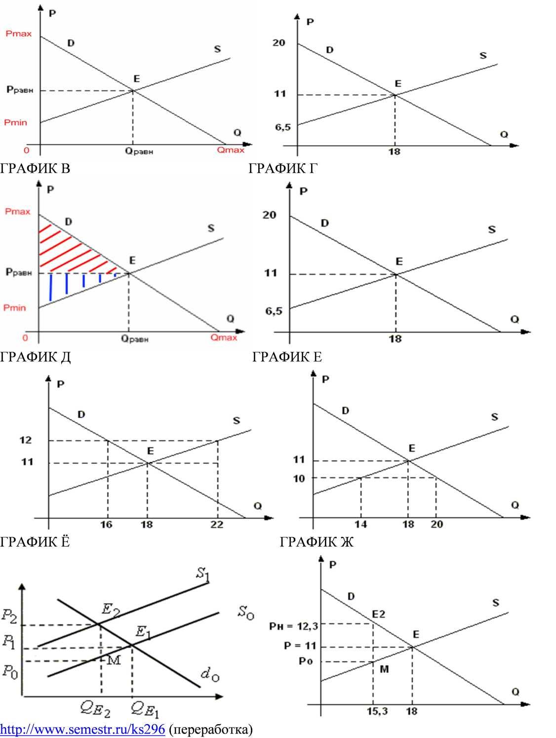 Функция спроса решения задач методические указания по выполнению контрольных работ статистике