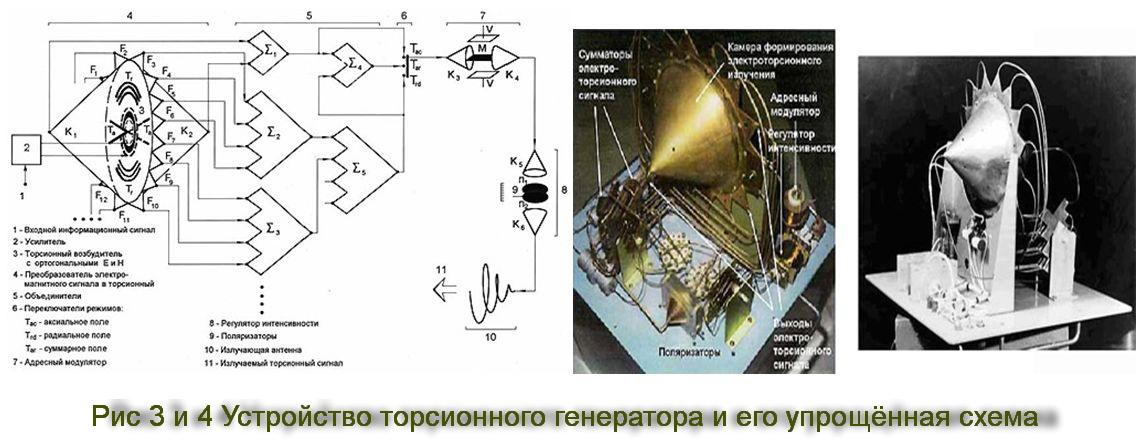 Пси генератор левашова своими руками 48