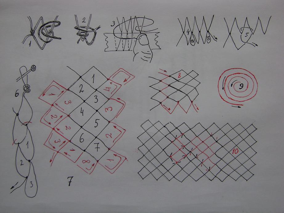 Как вязать сеть