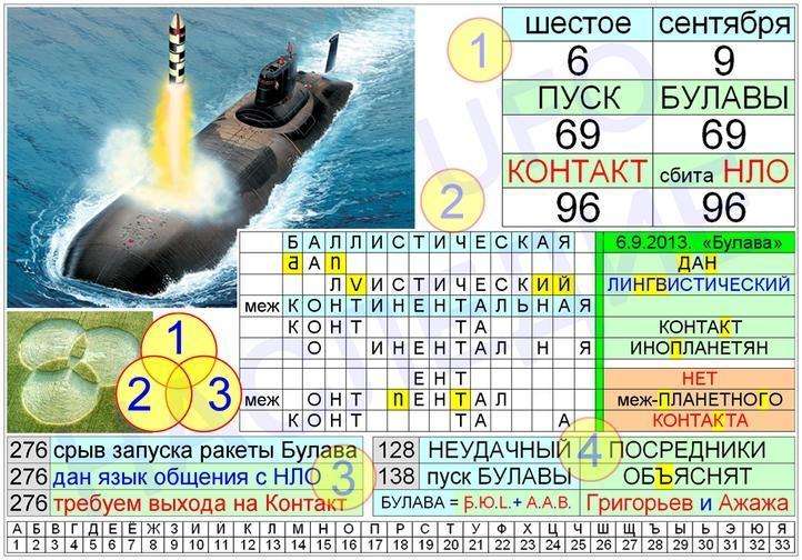Российская ракета Булава была