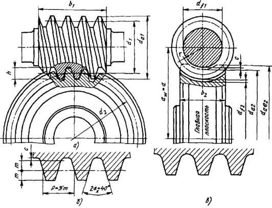 Схема и основные элементы червячной передачи показаны...  След.  Главная. a - схема; б - осевое сечение архимедова...
