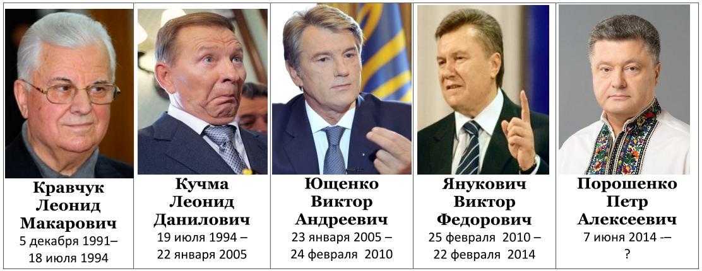 Картинки по запросу президенты украины