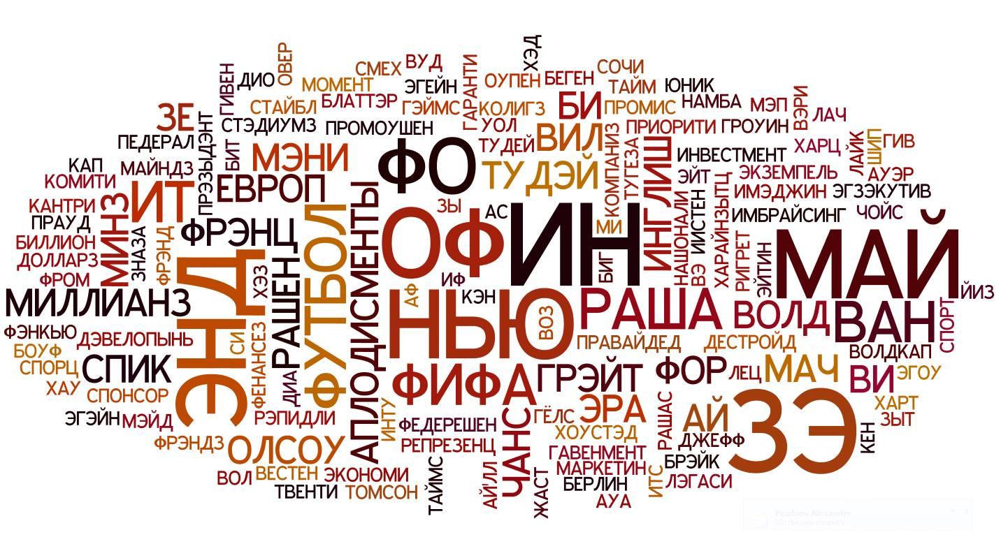Текст на английском про дизайн с переводом