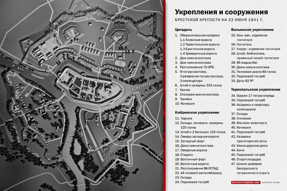 Детальная схема с фотографиями брестской крепости