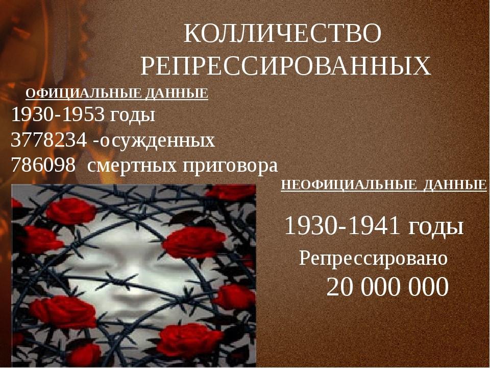 Картинки день памяти жертв политических репрессий, месяц день