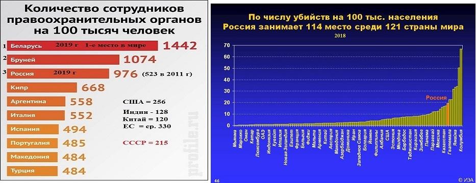 по населению россия занимает в мире кредит наличными екатеринбург тинькофф